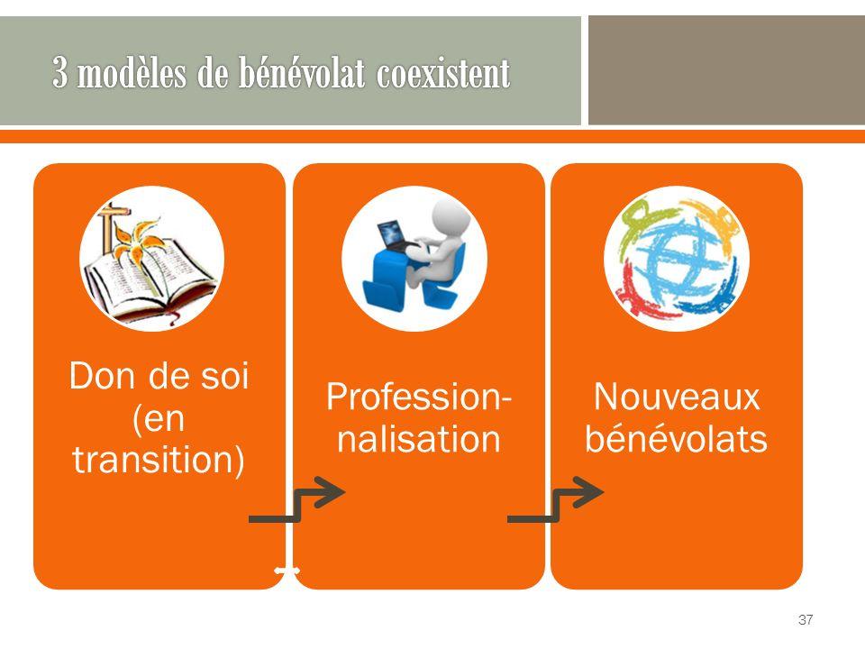 Don de soi (en transition) Profession- nalisation Nouveaux bénévolats 37