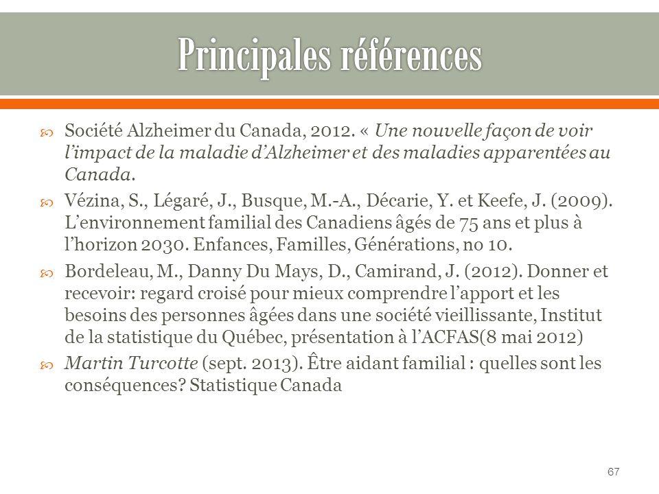 Société Alzheimer du Canada, 2012.