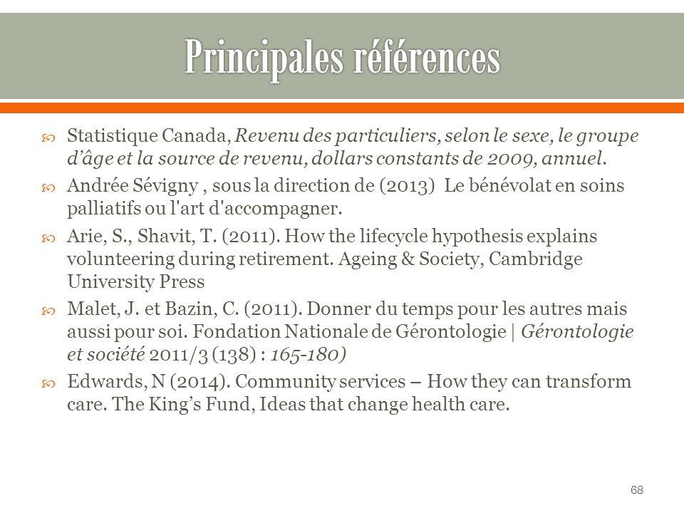 Statistique Canada, Revenu des particuliers, selon le sexe, le groupe dâge et la source de revenu, dollars constants de 2009, annuel.
