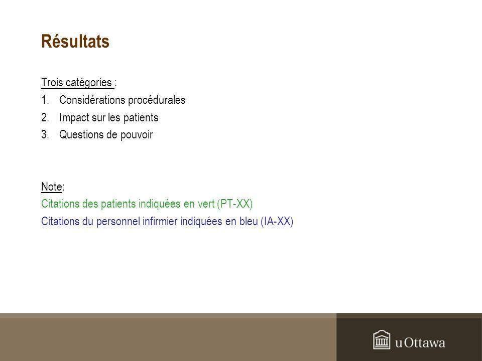 Résultats Trois catégories : 1.Considérations procédurales 2.Impact sur les patients 3.Questions de pouvoir Note: Citations des patients indiquées en vert (PT-XX) Citations du personnel infirmier indiquées en bleu (IA-XX)