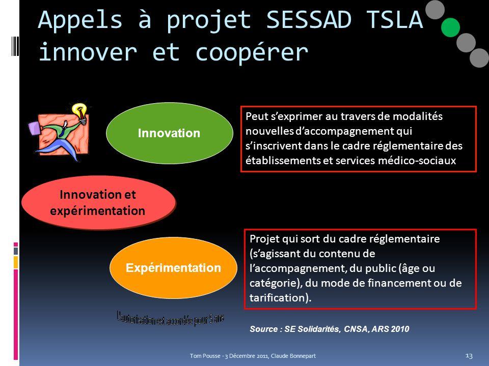 Appels à projet SESSAD TSLA innover et coopérer Tom Pousse - 3 Décembre 2011, Claude Bonnepart 13 Innovation et expérimentation Peut sexprimer au trav