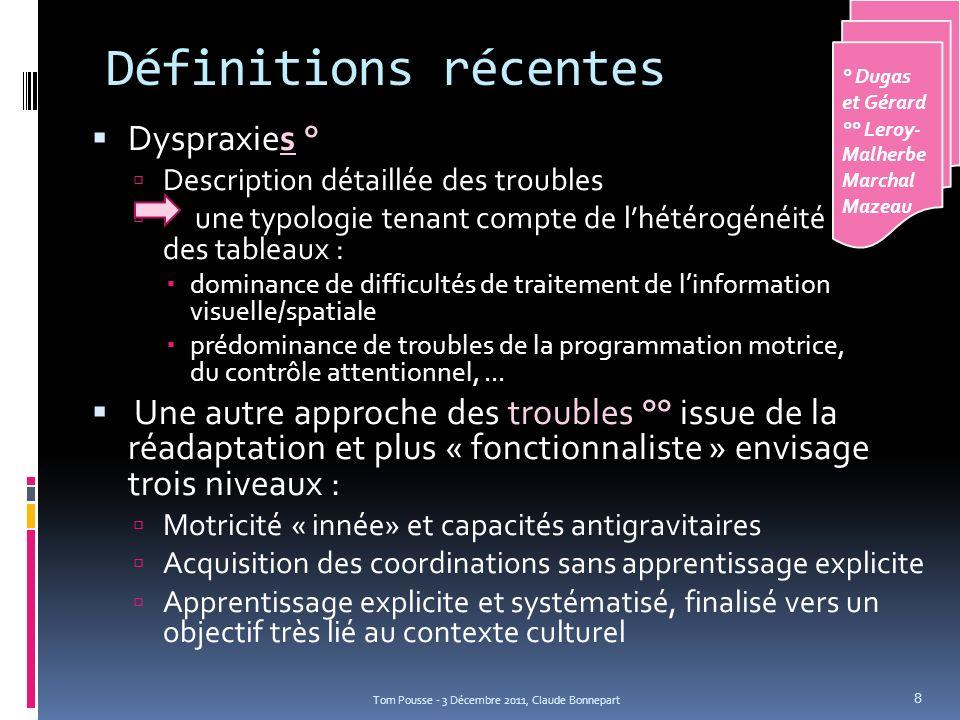 Définitions récentes Dyspraxies ° Description détaillée des troubles une typologie tenant compte de lhétérogénéité des tableaux : dominance de difficu