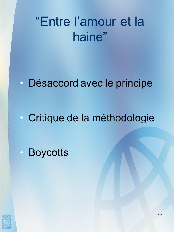 14 Entre lamour et la haine Désaccord avec le principe Critique de la méthodologie Boycotts