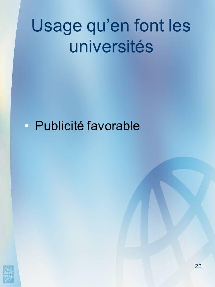 22 Usage quen font les universités Publicité favorable