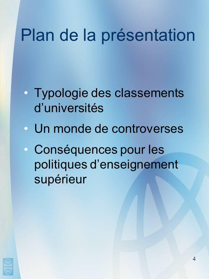 4 Plan de la présentation Typologie des classements duniversités Un monde de controverses Conséquences pour les politiques denseignement supérieur