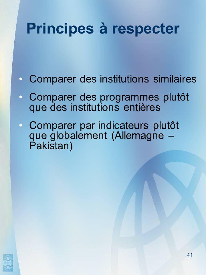 41 Principes à respecter Comparer des institutions similaires Comparer des programmes plutôt que des institutions entières Comparer par indicateurs plutôt que globalement (Allemagne – Pakistan)