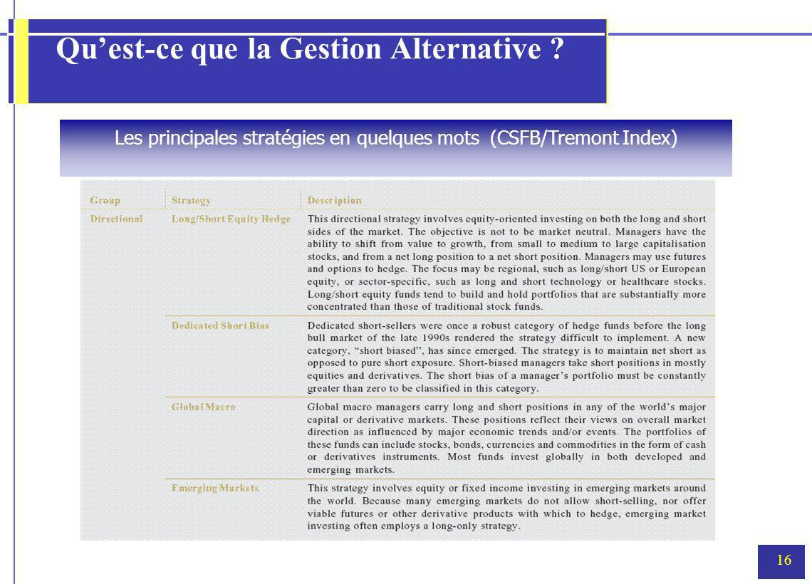 16 Quest-ce que la Gestion Alternative .