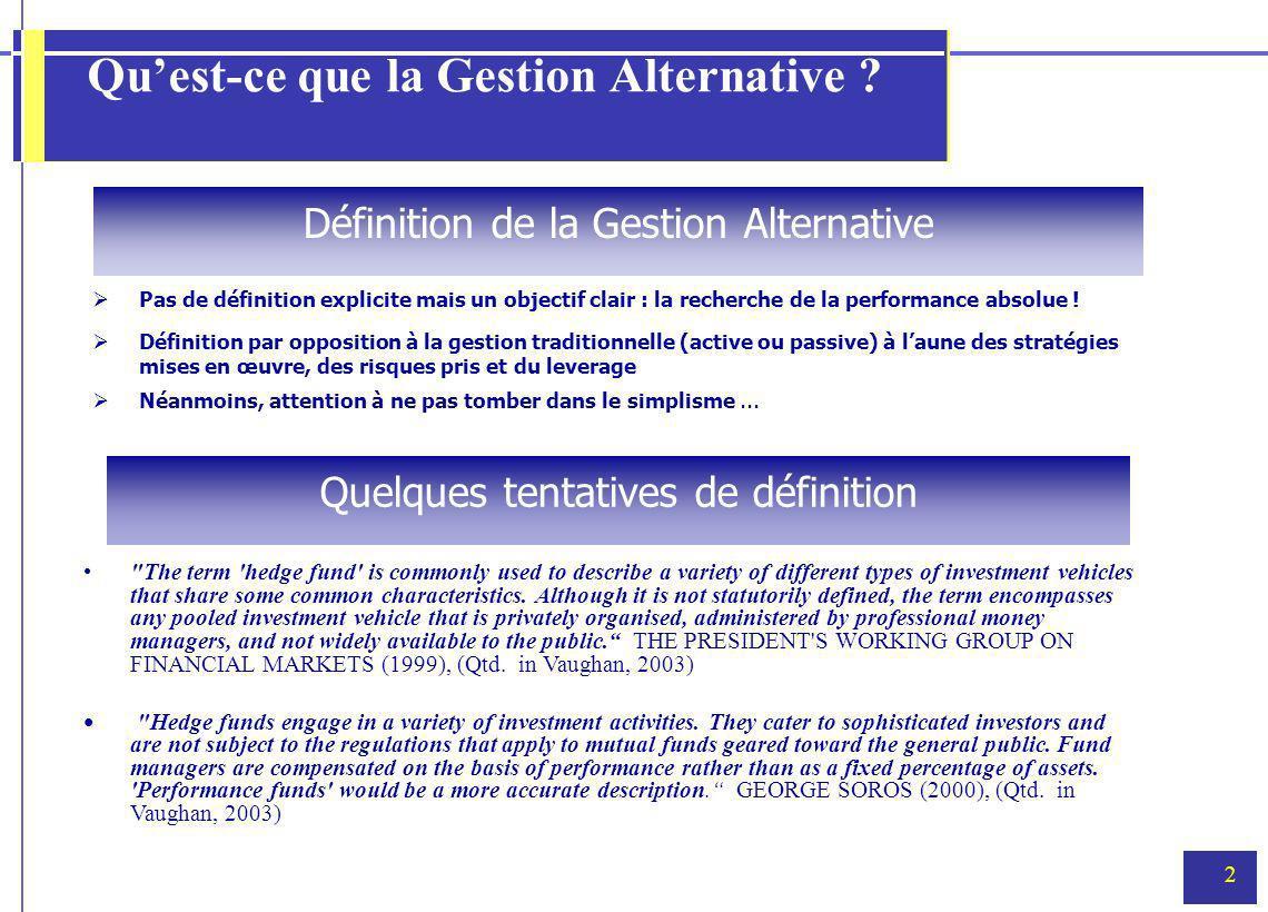 3 Quest-ce que la Gestion Alternative ? Structure bilancielle dun HF / dune banque / dun OPCVM