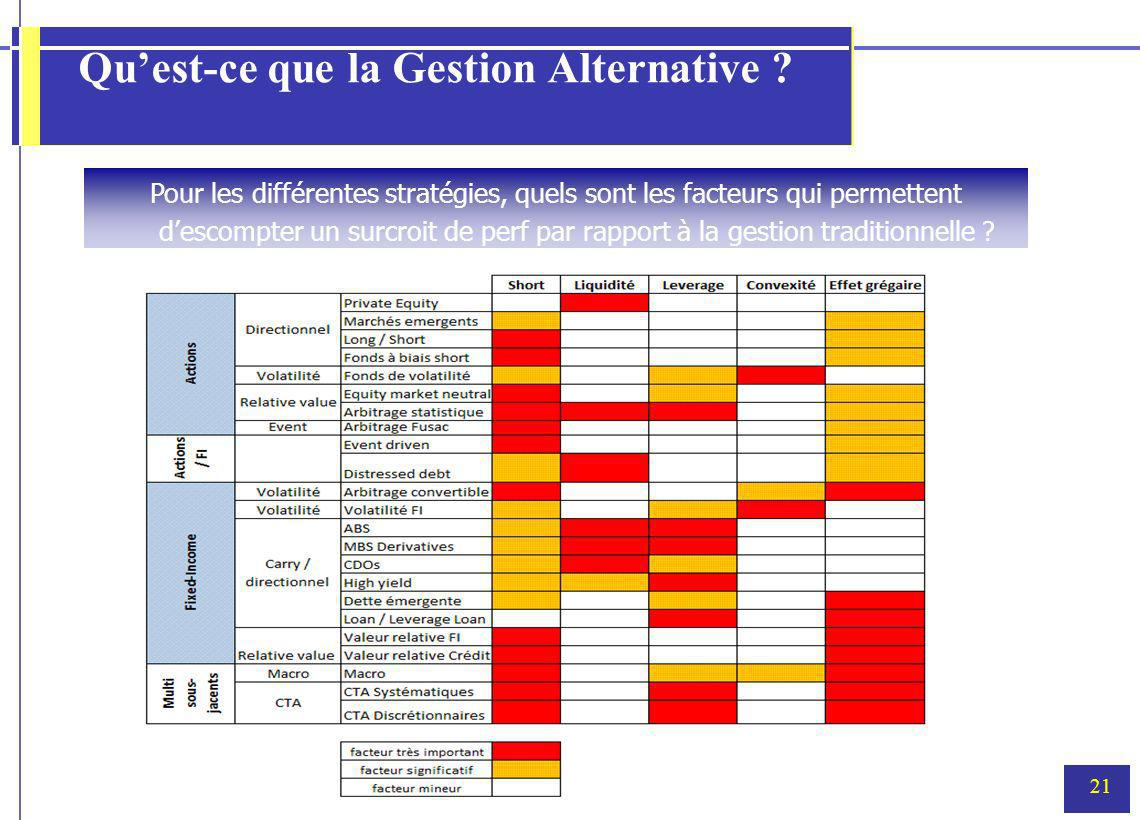 21 Quest-ce que la Gestion Alternative .