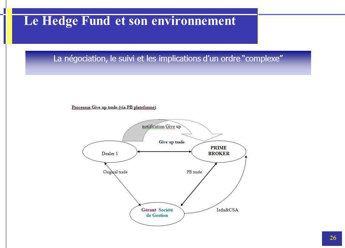 26 Le Hedge Fund et son environnement La négociation, le suivi et les implications dun ordre complexe