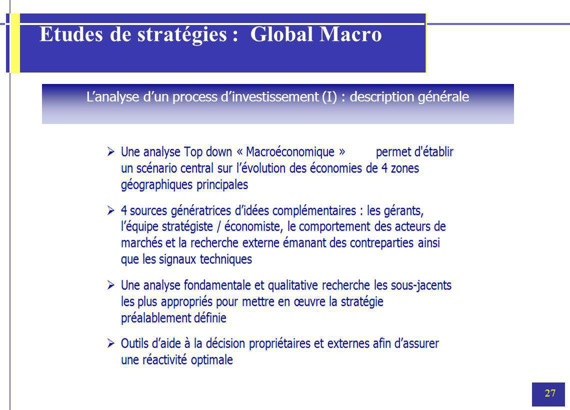 27 Etudes de stratégies : Global Macro Lanalyse dun process dinvestissement (I) : description générale