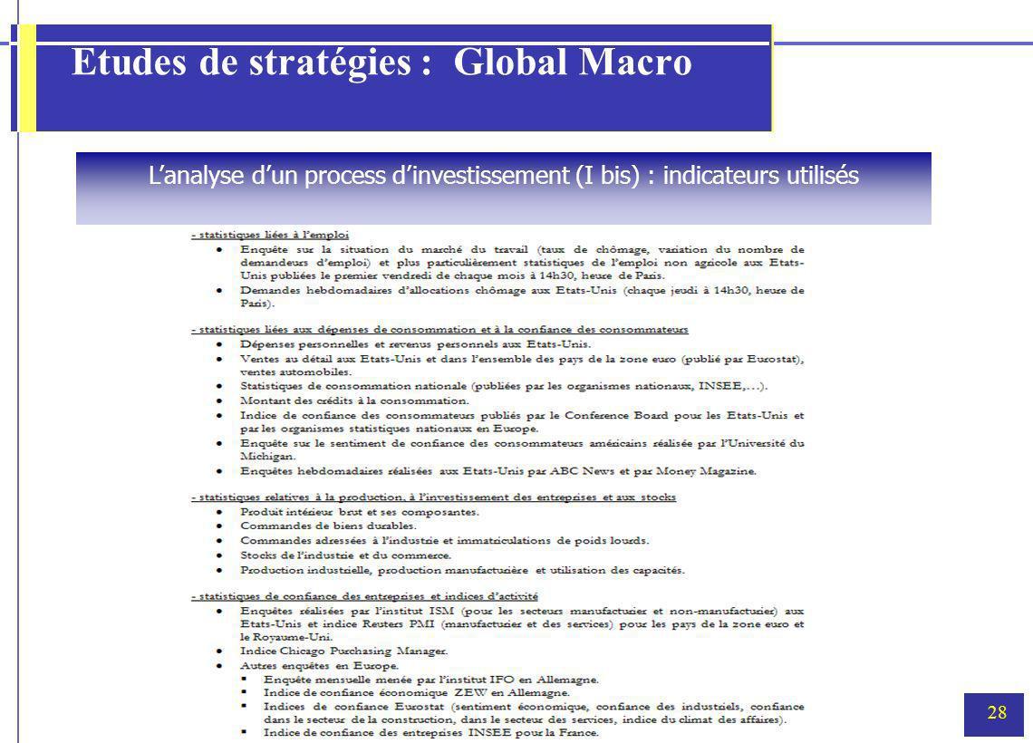 28 Etudes de stratégies : Global Macro Lanalyse dun process dinvestissement (I bis) : indicateurs utilisés