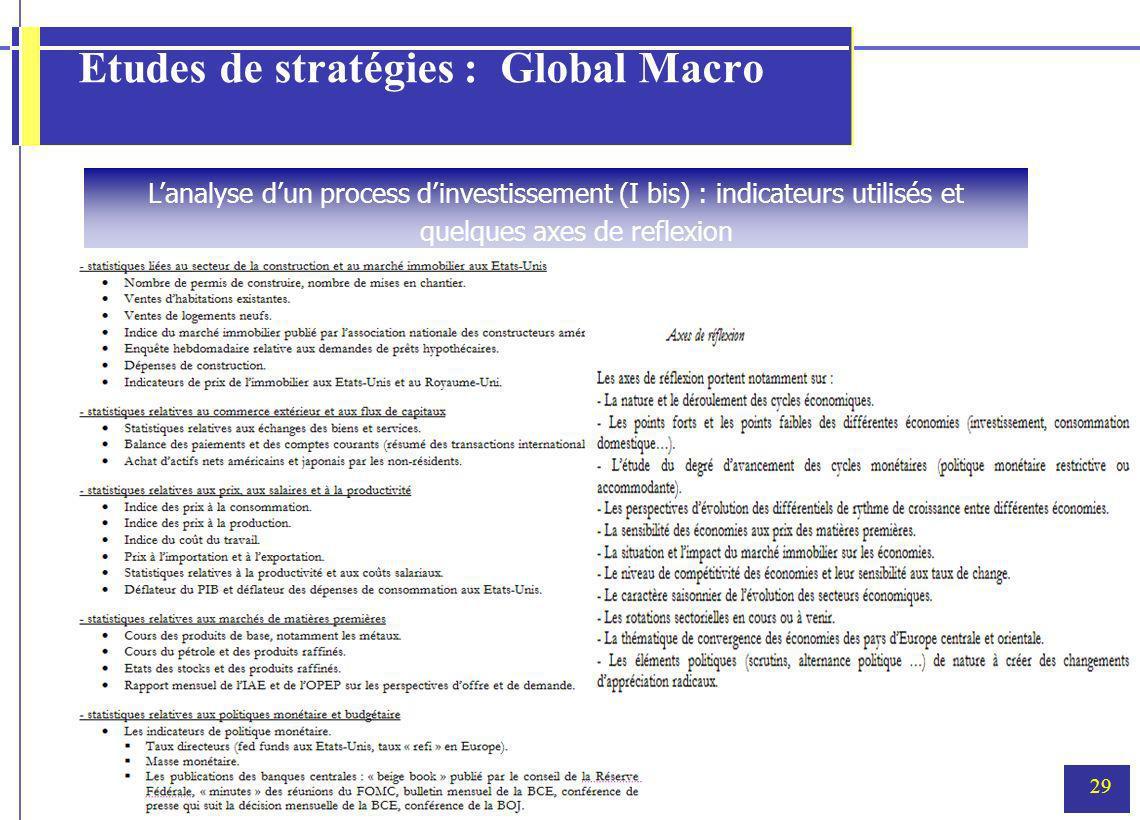 29 Etudes de stratégies : Global Macro Lanalyse dun process dinvestissement (I bis) : indicateurs utilisés et quelques axes de reflexion