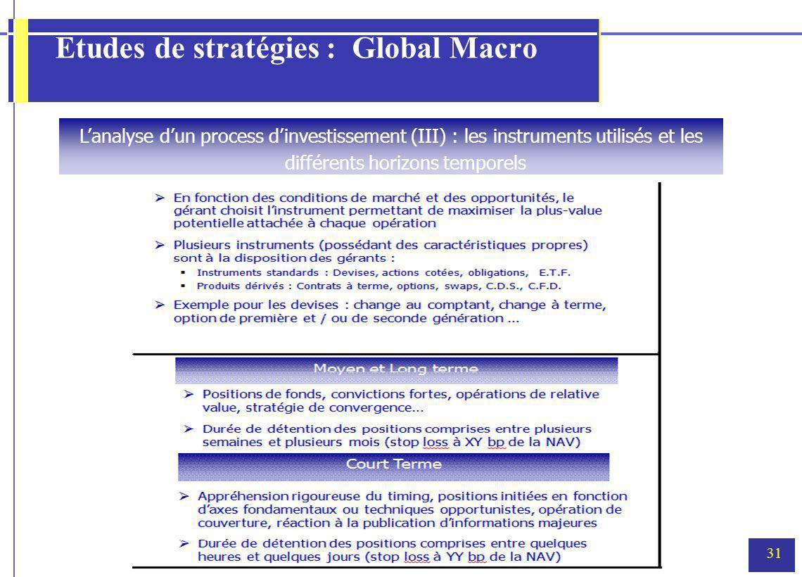 31 Etudes de stratégies : Global Macro Lanalyse dun process dinvestissement (III) : les instruments utilisés et les différents horizons temporels