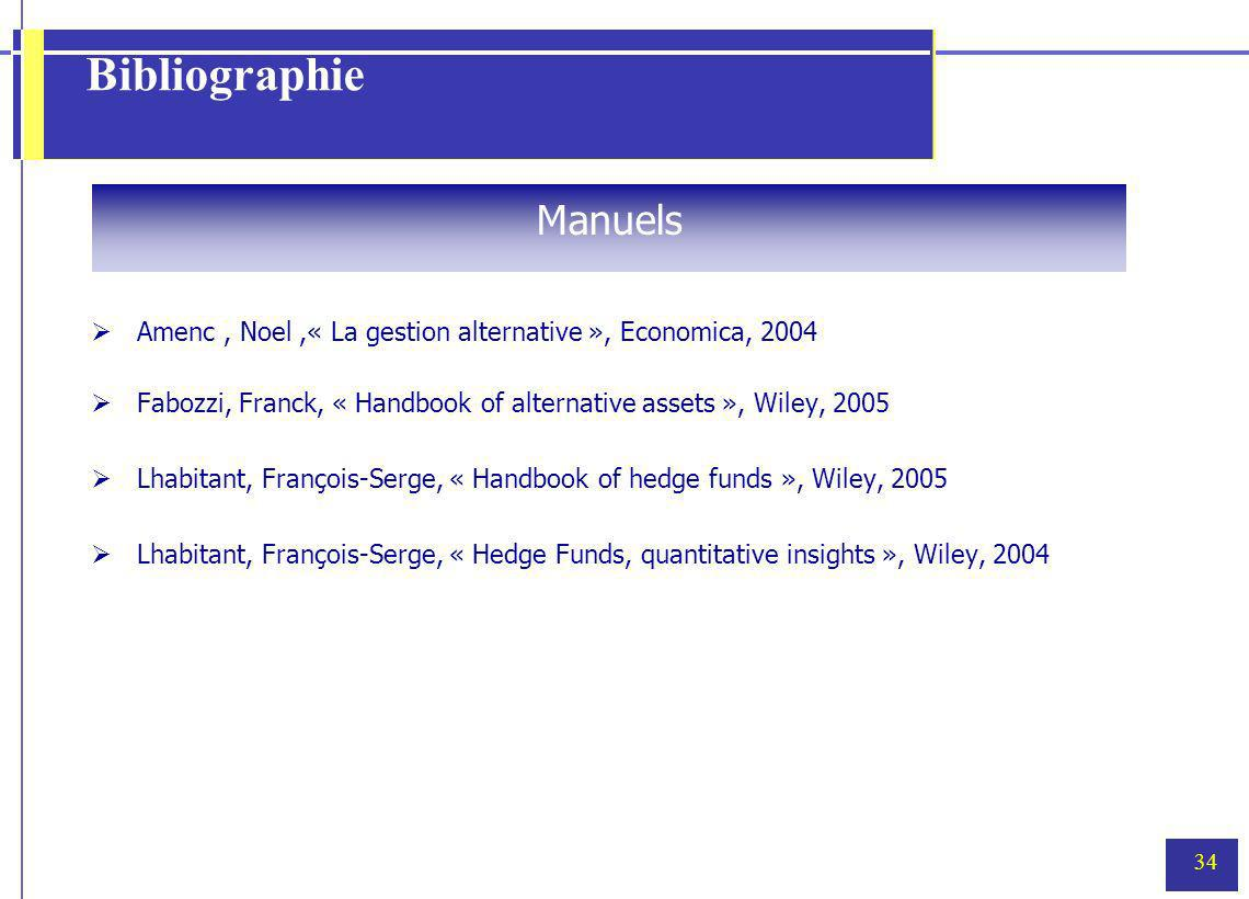 34 Bibliographie Amenc, Noel,« La gestion alternative », Economica, 2004 Fabozzi, Franck, « Handbook of alternative assets », Wiley, 2005 Lhabitant, François-Serge, « Handbook of hedge funds », Wiley, 2005 Lhabitant, François-Serge, « Hedge Funds, quantitative insights », Wiley, 2004 Manuels