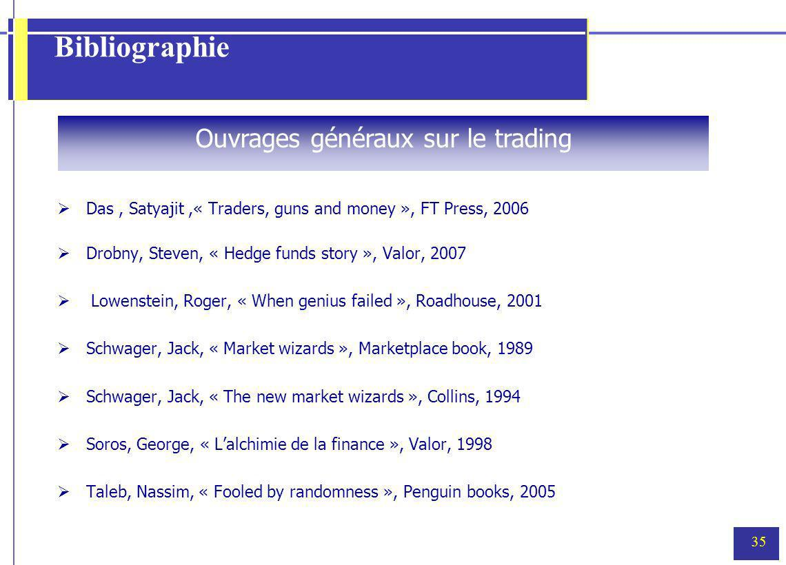 35 Bibliographie Das, Satyajit,« Traders, guns and money », FT Press, 2006 Drobny, Steven, « Hedge funds story », Valor, 2007 Lowenstein, Roger, « When genius failed », Roadhouse, 2001 Schwager, Jack, « Market wizards », Marketplace book, 1989 Schwager, Jack, « The new market wizards », Collins, 1994 Soros, George, « Lalchimie de la finance », Valor, 1998 Taleb, Nassim, « Fooled by randomness », Penguin books, 2005 Ouvrages généraux sur le trading