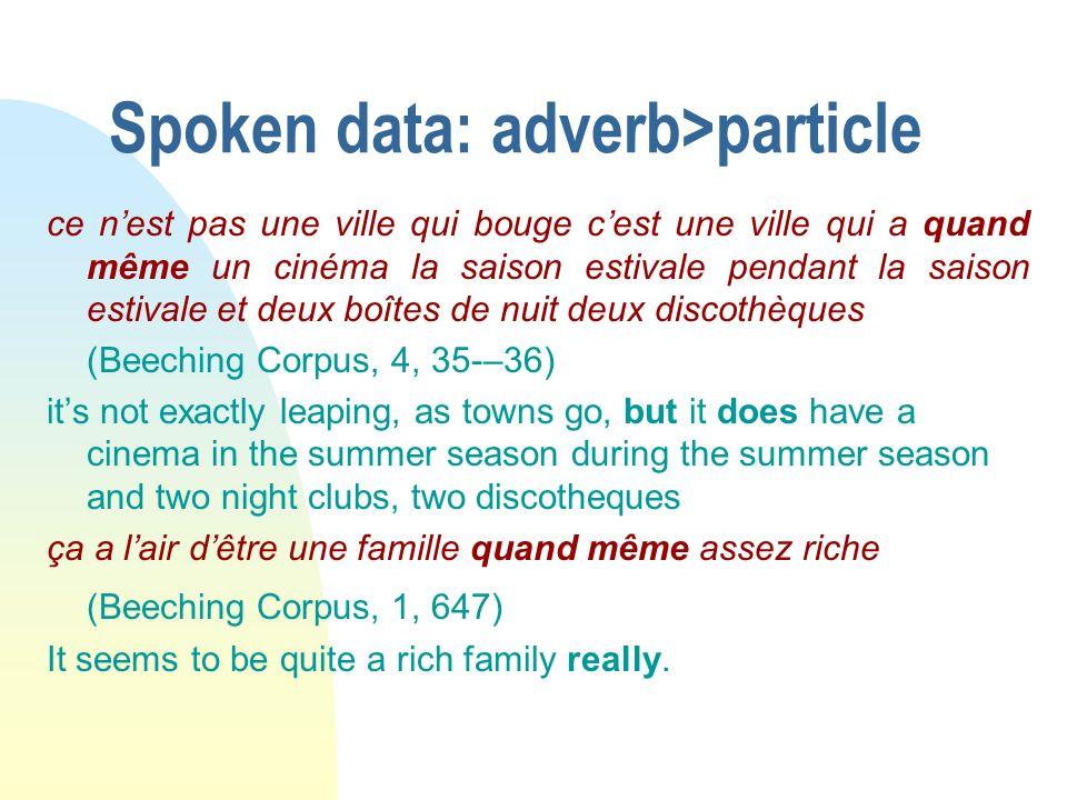 Spoken data: adverb>particle ce nest pas une ville qui bouge cest une ville qui a quand même un cinéma la saison estivale pendant la saison estivale e