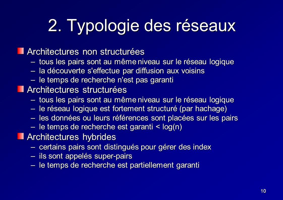 10 2. Typologie des réseaux Architectures non structurées –tous les pairs sont au même niveau sur le réseau logique –la découverte s'effectue par diff