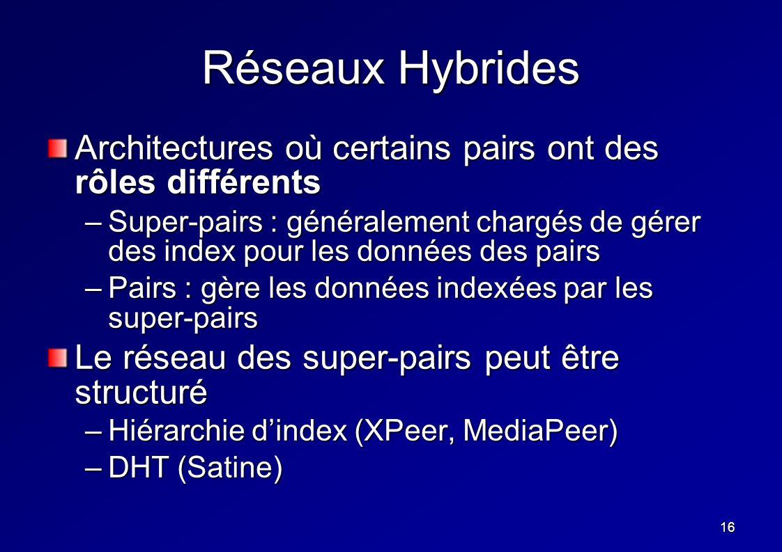 16 Réseaux Hybrides Architectures où certains pairs ont des rôles différents –Super-pairs : généralement chargés de gérer des index pour les données d