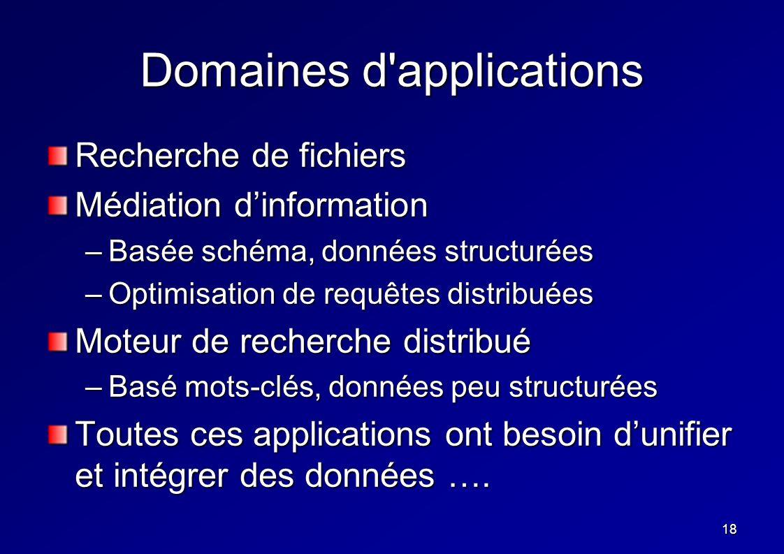 18 Domaines d'applications Recherche de fichiers Médiation dinformation –Basée schéma, données structurées –Optimisation de requêtes distribuées Moteu