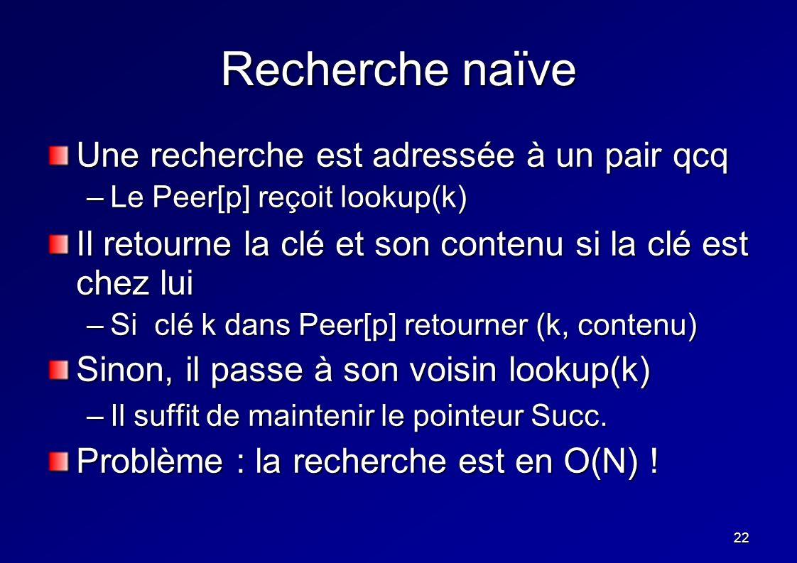 22 Recherche naïve Une recherche est adressée à un pair qcq –Le Peer[p] reçoit lookup(k) Il retourne la clé et son contenu si la clé est chez lui –Si