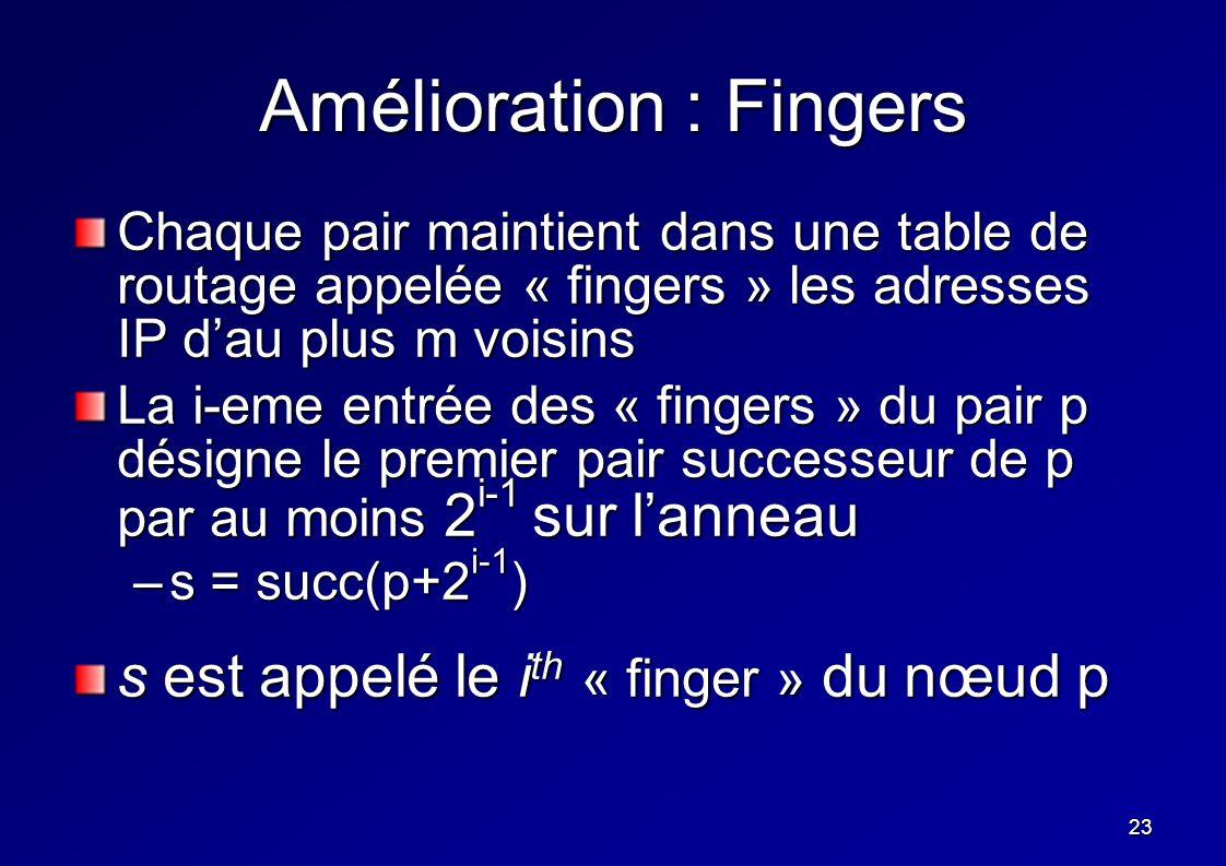 23 Amélioration : Fingers Chaque pair maintient dans une table de routage appelée « fingers » les adresses IP dau plus m voisins La i-eme entrée des «