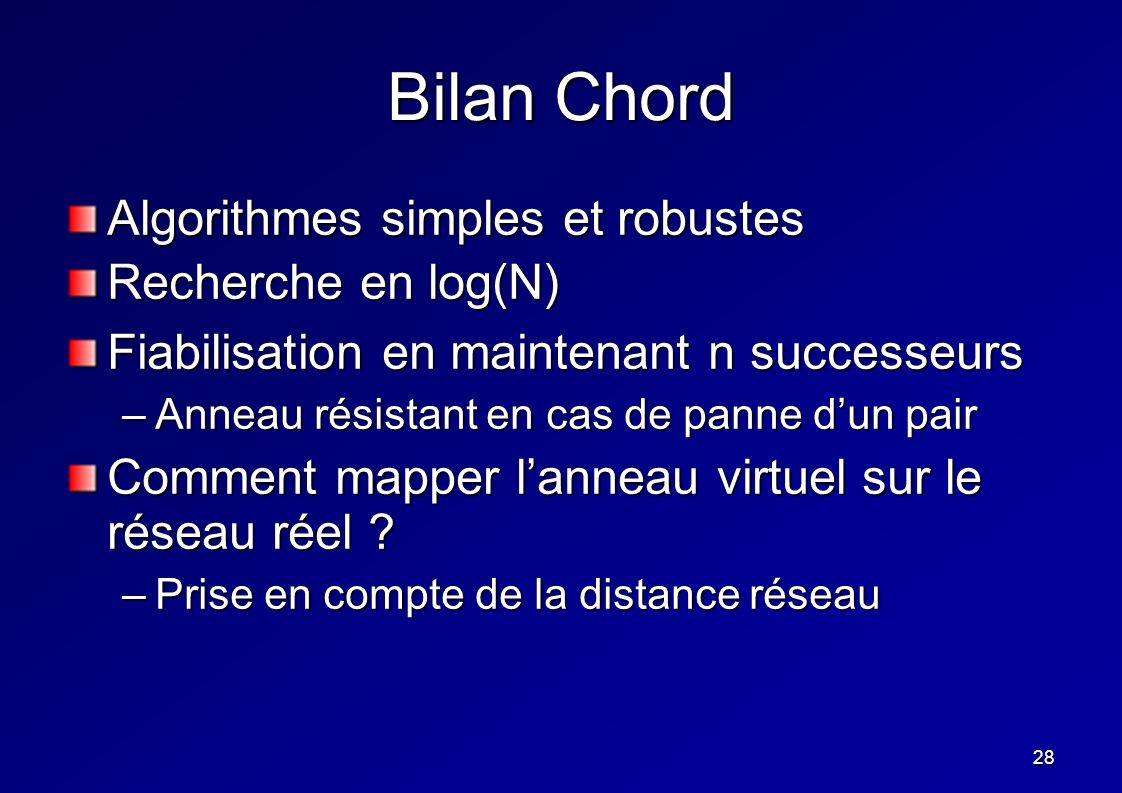 28 Bilan Chord Algorithmes simples et robustes Recherche en log(N) Fiabilisation en maintenant n successeurs –Anneau résistant en cas de panne dun pai