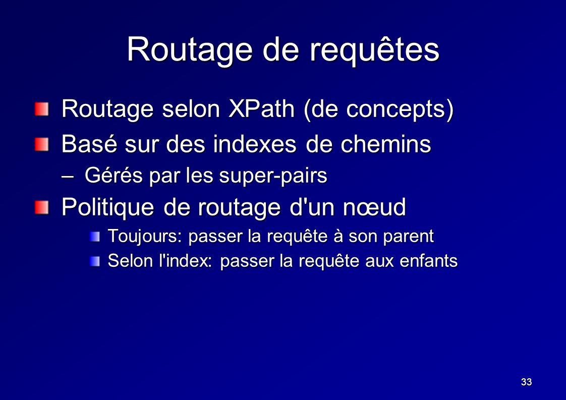 33 Routage de requêtes Routage selon XPath (de concepts) Routage selon XPath (de concepts) Basé sur des indexes de chemins Basé sur des indexes de che