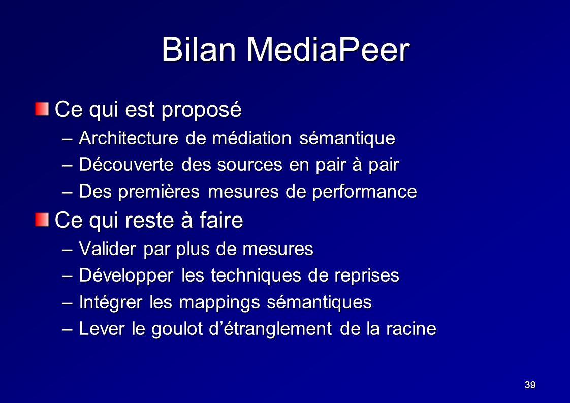 39 Bilan MediaPeer Ce qui est proposé –Architecture de médiation sémantique –Découverte des sources en pair à pair –Des premières mesures de performan