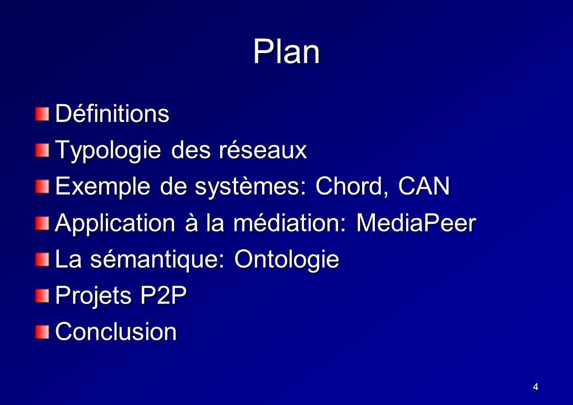 4 Plan Définitions Typologie des réseaux Exemple de systèmes: Chord, CAN Application à la médiation: MediaPeer La sémantique: Ontologie Projets P2P Co