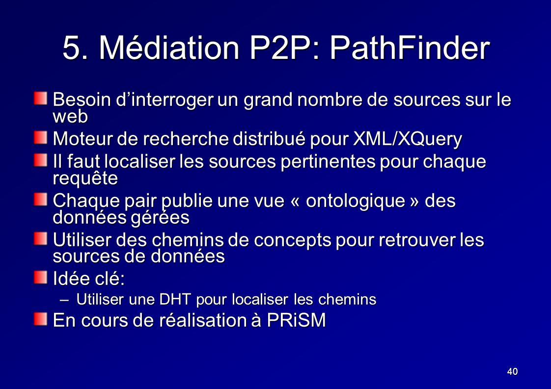 40 5. Médiation P2P: PathFinder Besoin dinterroger un grand nombre de sources sur le web Moteur de recherche distribué pour XML/XQuery Il faut localis