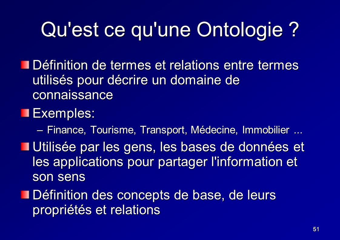 51 Qu'est ce qu'une Ontologie ? Définition de termes et relations entre termes utilisés pour décrire un domaine de connaissance Exemples: –Finance, To