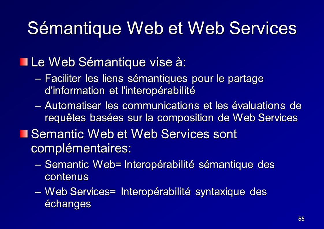 55 Sémantique Web et Web Services Le Web Sémantique vise à: –Faciliter les liens sémantiques pour le partage d'information et l'interopérabilité –Auto