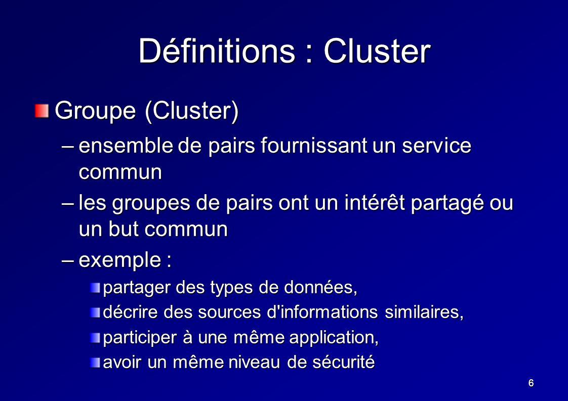 6 Définitions : Cluster Groupe (Cluster) –ensemble de pairs fournissant un service commun –les groupes de pairs ont un intérêt partagé ou un but commu