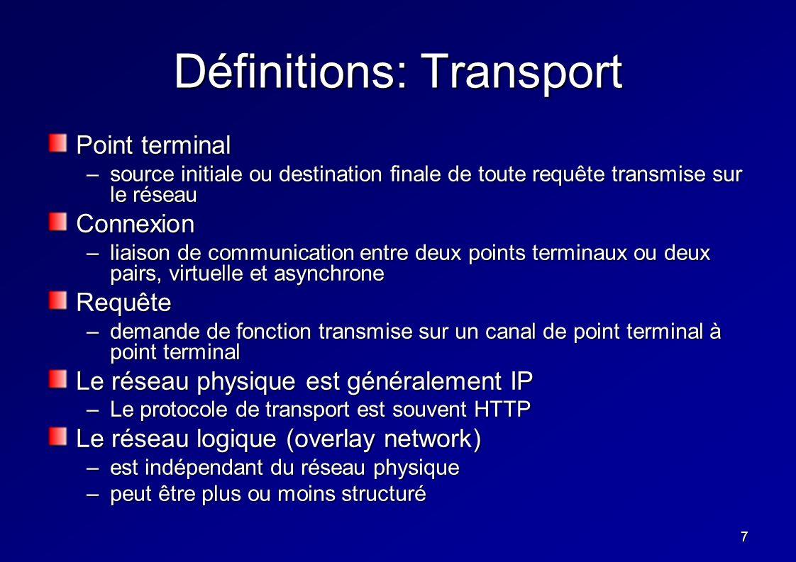 7 Définitions: Transport Point terminal –source initiale ou destination finale de toute requête transmise sur le réseau Connexion –liaison de communic