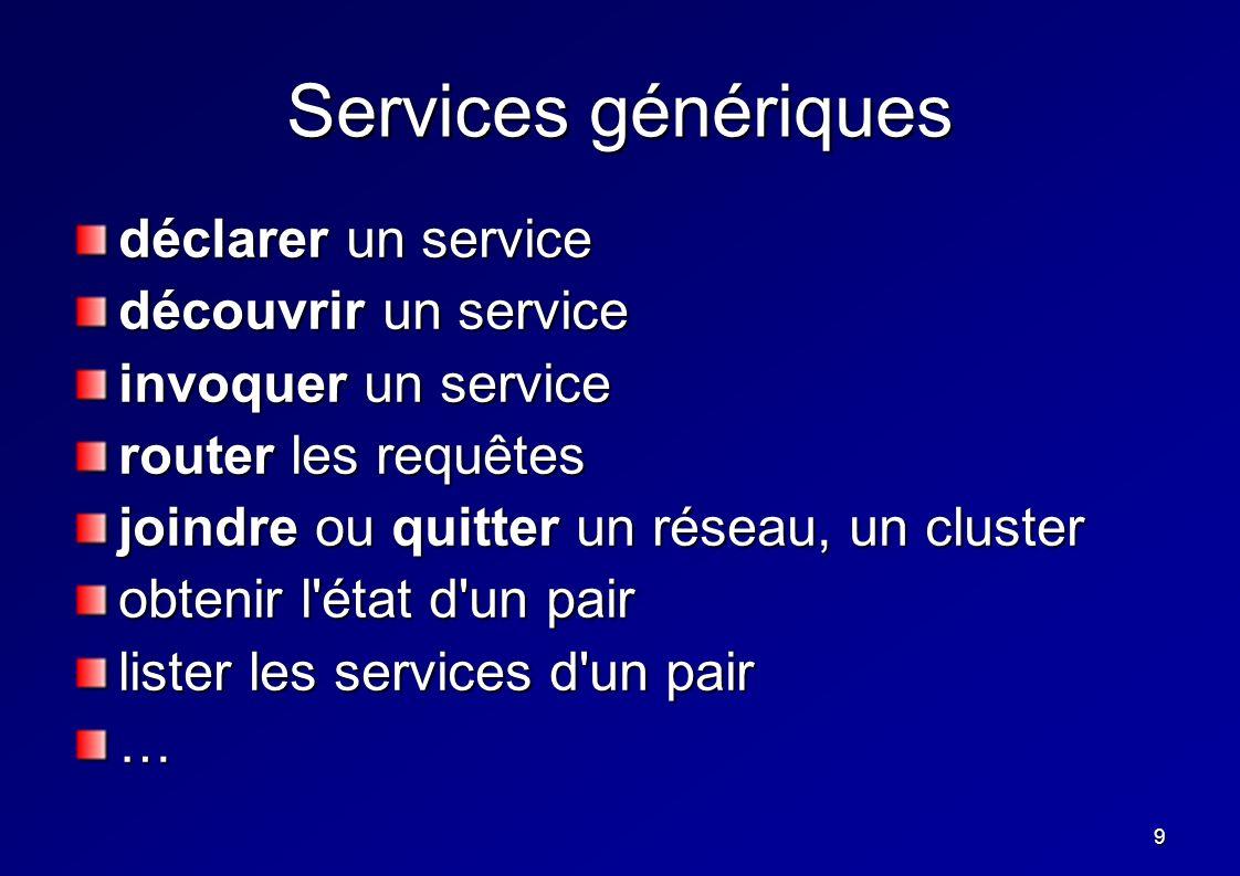 9 Services génériques déclarer un service découvrir un service invoquer un service router les requêtes joindre ou quitter un réseau, un cluster obteni