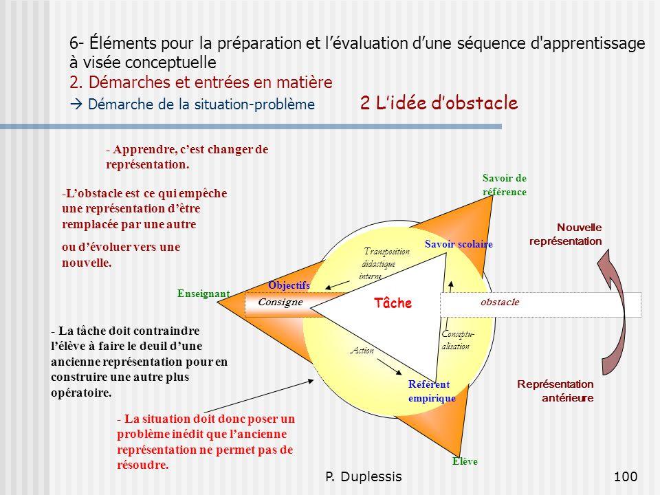 P. Duplessis100 6- Éléments pour la préparation et lévaluation dune séquence d'apprentissage à visée conceptuelle 2. Démarches et entrées en matière D