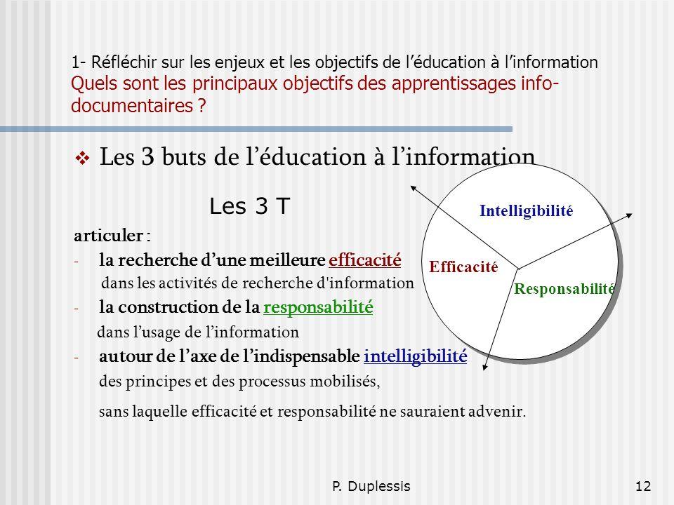 P. Duplessis12 1- Réfléchir sur les enjeux et les objectifs de léducation à linformation Quels sont les principaux objectifs des apprentissages info-
