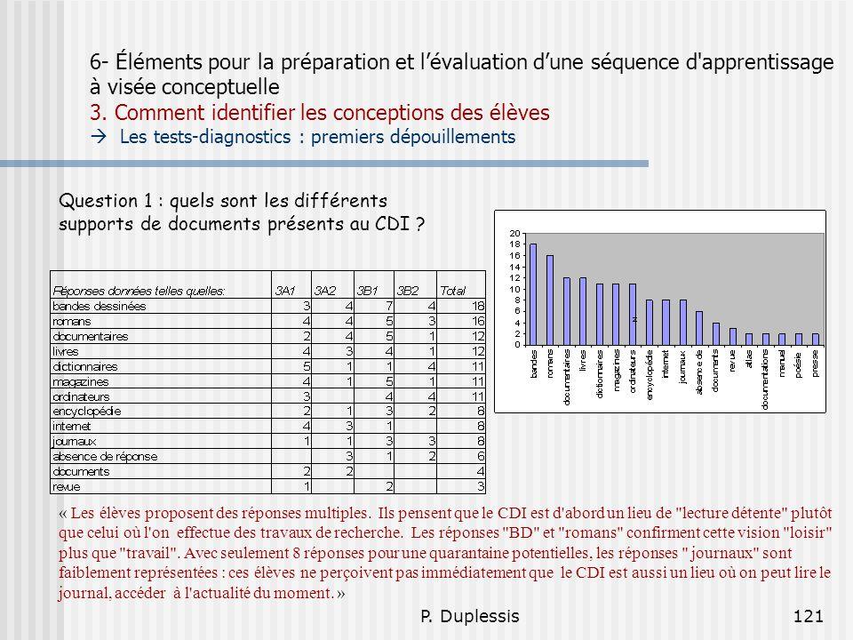 P. Duplessis121 6- Éléments pour la préparation et lévaluation dune séquence d'apprentissage à visée conceptuelle 3. Comment identifier les conception