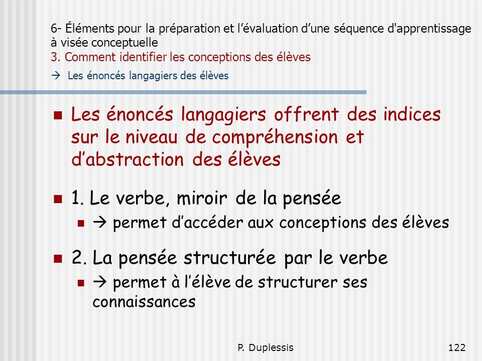 P. Duplessis122 6- Éléments pour la préparation et lévaluation dune séquence d'apprentissage à visée conceptuelle 3. Comment identifier les conception