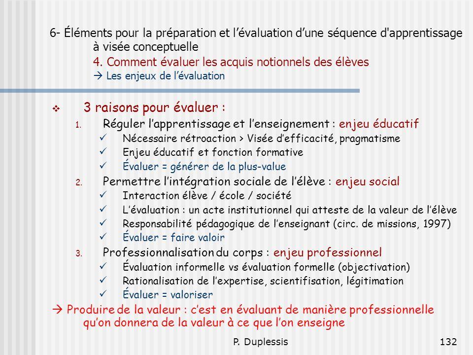 P. Duplessis132 6- Éléments pour la préparation et lévaluation dune séquence d'apprentissage à visée conceptuelle 4. Comment évaluer les acquis notion