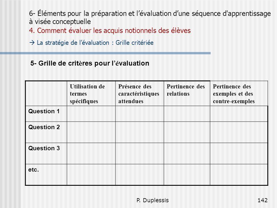 P. Duplessis142 6- Éléments pour la préparation et lévaluation dune séquence d'apprentissage à visée conceptuelle 4. Comment évaluer les acquis notion