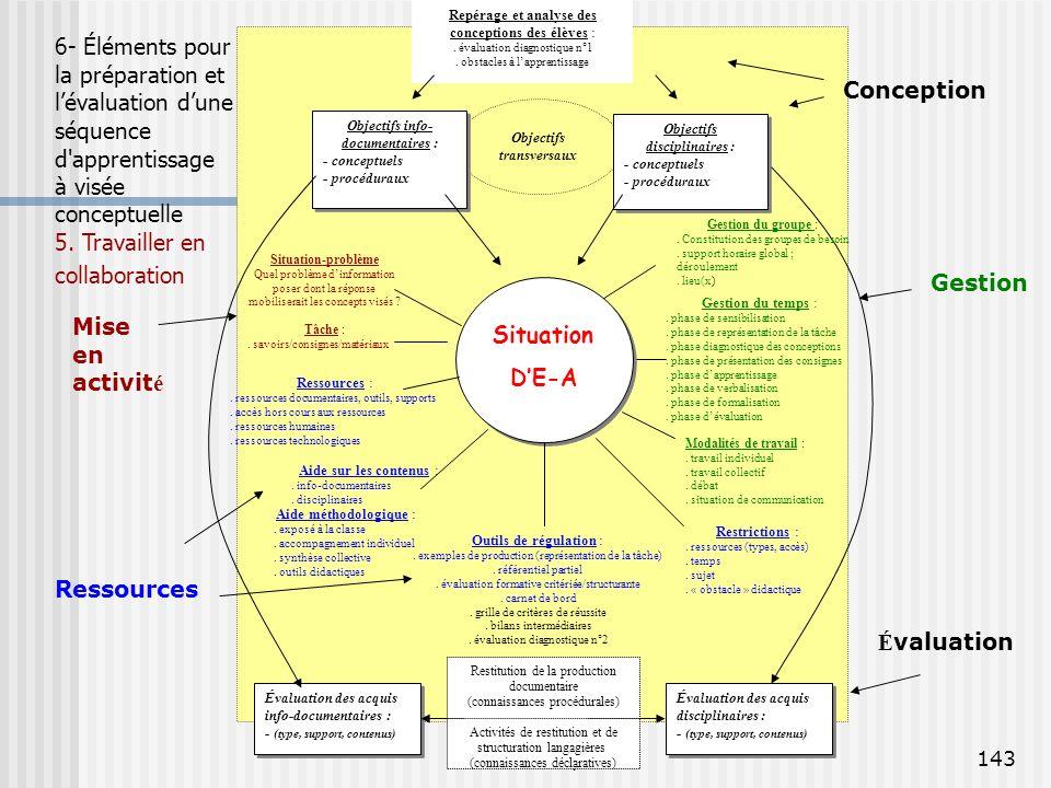P. Duplessis143 Objectifs transversaux Objectifs disciplinaires : - conceptuels - procéduraux Objectifs disciplinaires : - conceptuels - procéduraux O