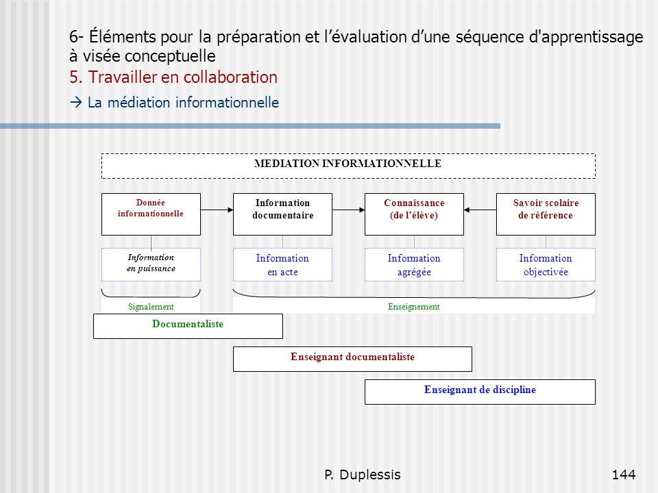 P. Duplessis144 6- Éléments pour la préparation et lévaluation dune séquence d'apprentissage à visée conceptuelle 5. Travailler en collaboration La mé