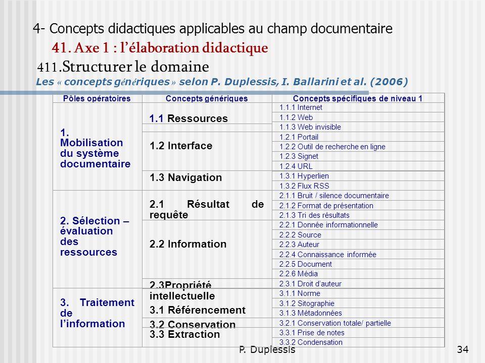 P. Duplessis34 4- Concepts didactiques applicables au champ documentaire 41. Axe 1 : lélaboration didactique 411.Structurer le domaine Les « concepts
