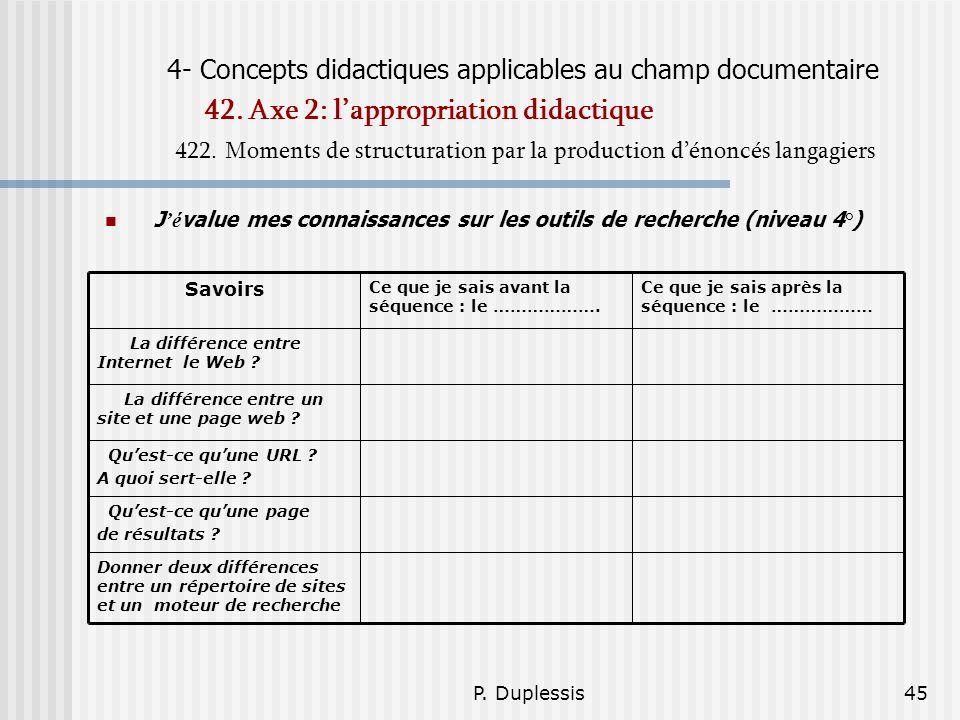 P. Duplessis45 J é value mes connaissances sur les outils de recherche (niveau 4°) Donner deux différences entre un répertoire de sites et un moteur d