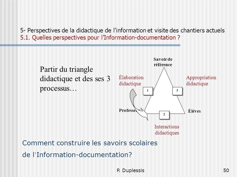 P. Duplessis50 5- Perspectives de la didactique de l'information et visite des chantiers actuels 5.1. Quelles perspectives pour lInformation-documenta