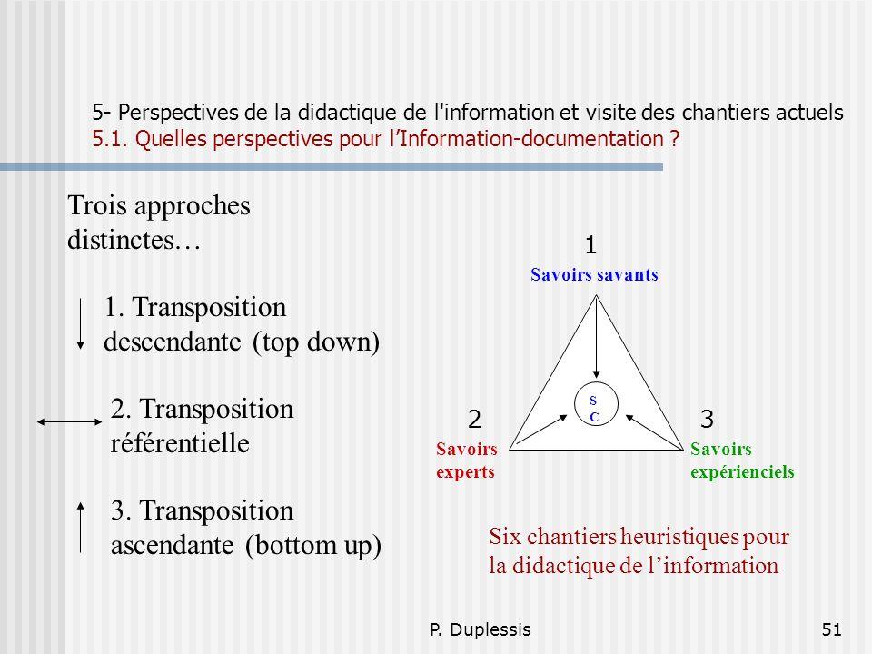 P. Duplessis51 5- Perspectives de la didactique de l'information et visite des chantiers actuels 5.1. Quelles perspectives pour lInformation-documenta