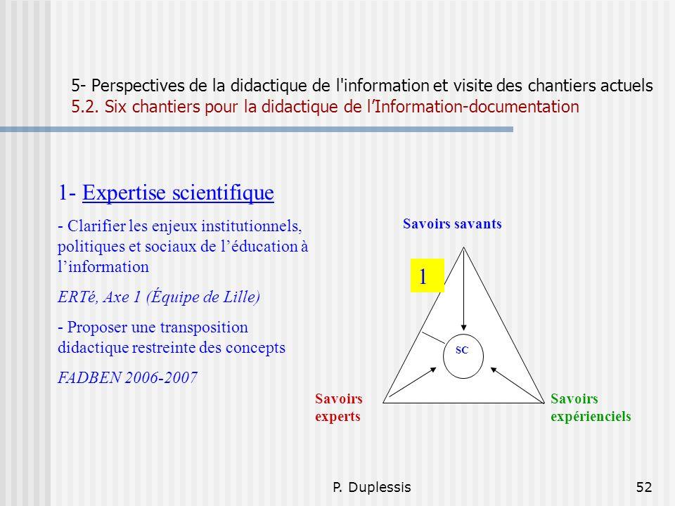 P. Duplessis52 5- Perspectives de la didactique de l'information et visite des chantiers actuels 5.2. Six chantiers pour la didactique de lInformation