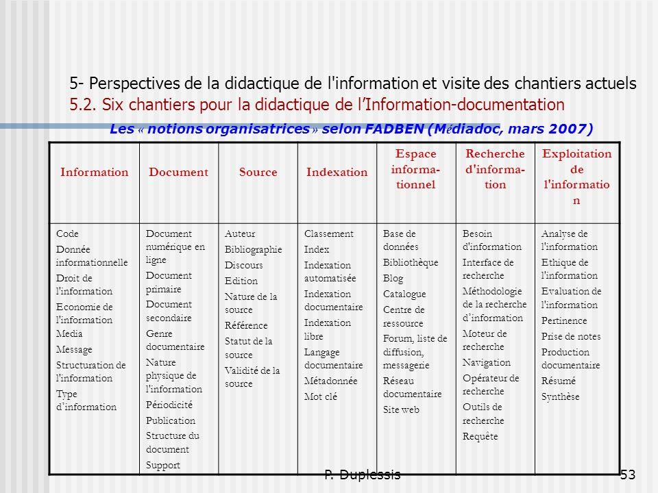 P. Duplessis53 5- Perspectives de la didactique de l'information et visite des chantiers actuels 5.2. Six chantiers pour la didactique de lInformation